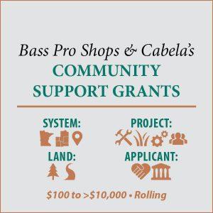 Bass-Community