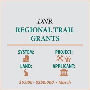 DNR-RegionalTrails